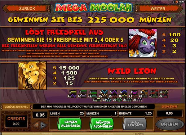 Mega Moolah Gewinne